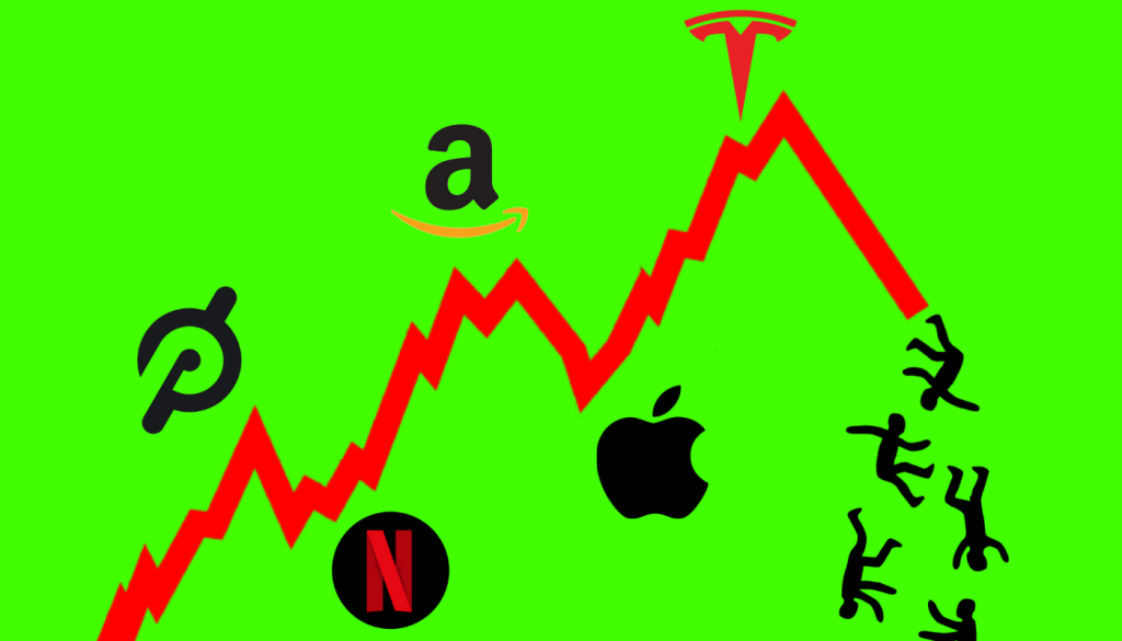 how to learn the stock market