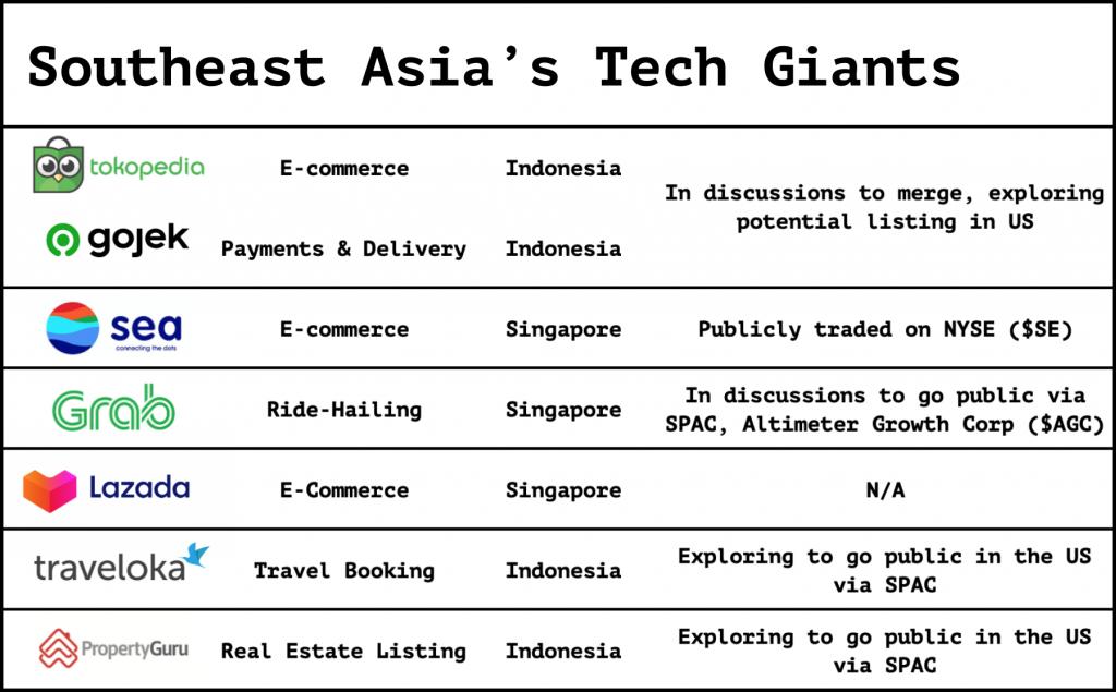 Southeast asia stocks