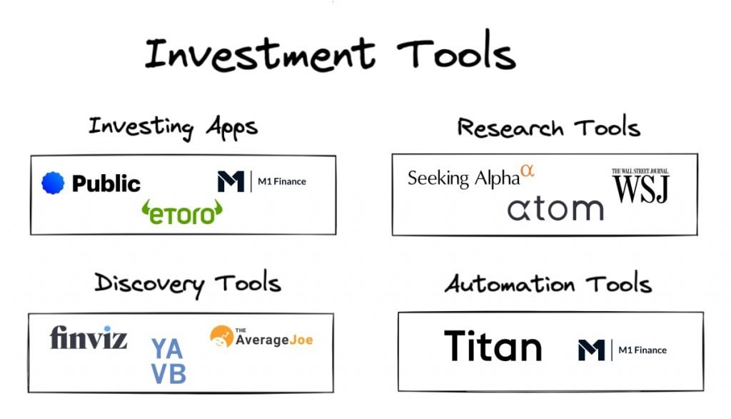 Best Tools for Investing: Find Stocks, Research, and Managing Investments