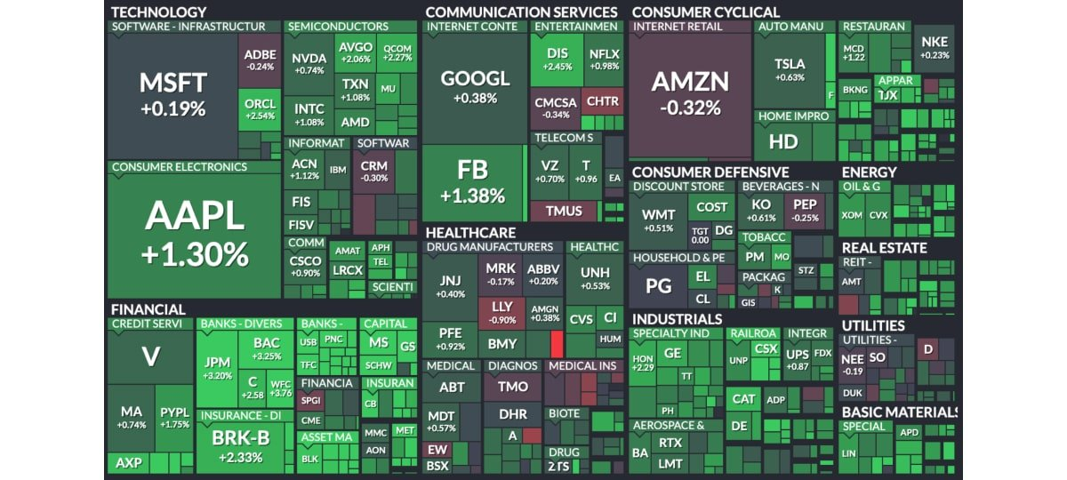 Stocks how to invest 100k