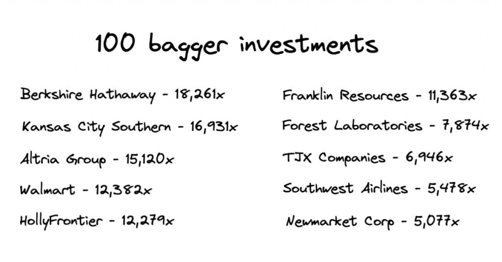 Picking winning stocks Multibaggers and 100 baggers