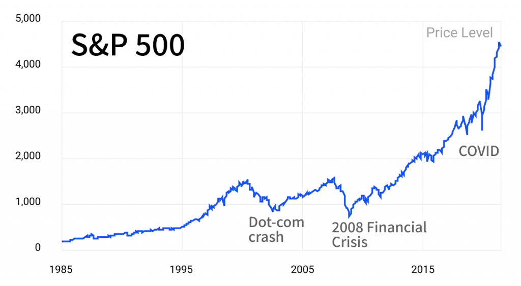 reasons to be optimistic about the market